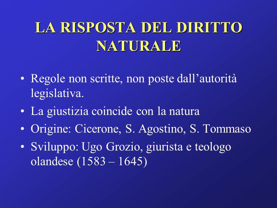 CRITICA AL DIRITTO NATURALE ARBITRIO IL DIRITTO NATURALE COME ESIGENZA MORALE E NON COME NORMA VIGENTE
