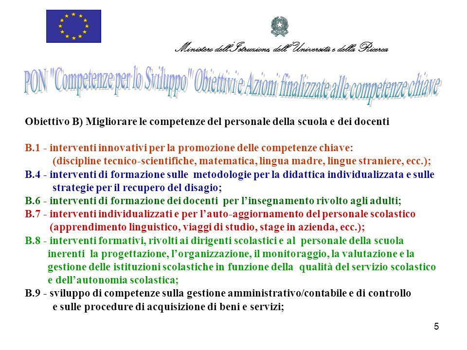 16 Ministero dell'Istruzione, dell'Università e della Ricerca La tempistica del progetto PQM ATTIVITA' a.s.