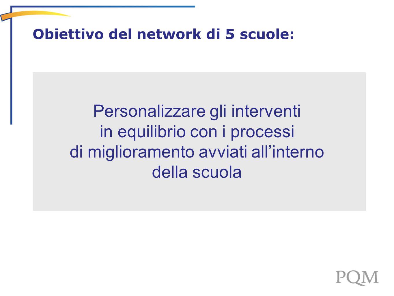 Obiettivo del network di 5 scuole: Personalizzare gli interventi in equilibrio con i processi di miglioramento avviati all'interno della scuola