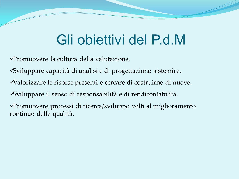 Gli obiettivi del P.d.M Promuovere la cultura della valutazione. Sviluppare capacità di analisi e di progettazione sistemica. Valorizzare le risorse p