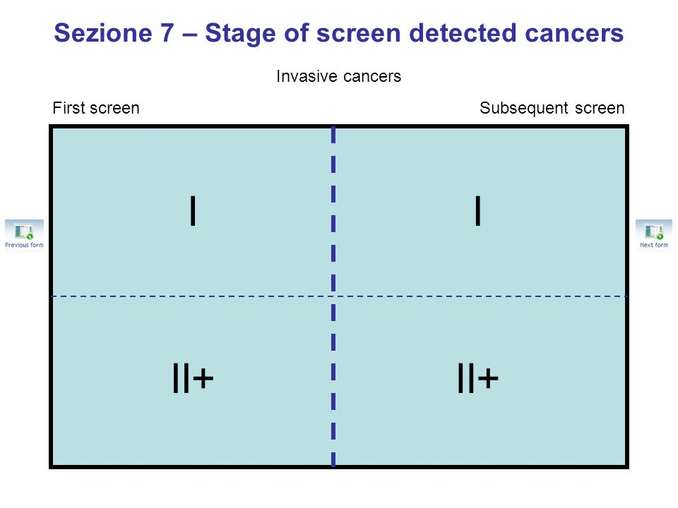 Sezione 7 – Stage of screen detected cancers Invasive cancers First screenSubsequent screen I II+ I