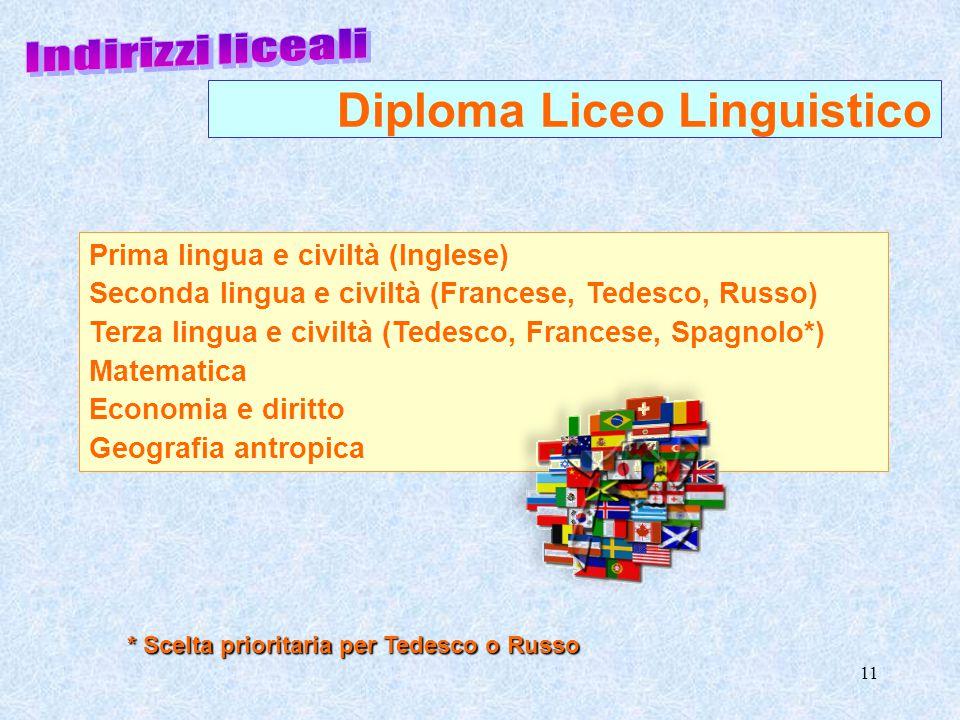 11 Diploma Liceo Linguistico Prima lingua e civiltà (Inglese) Seconda lingua e civiltà (Francese, Tedesco, Russo) Terza lingua e civiltà (Tedesco, Fra