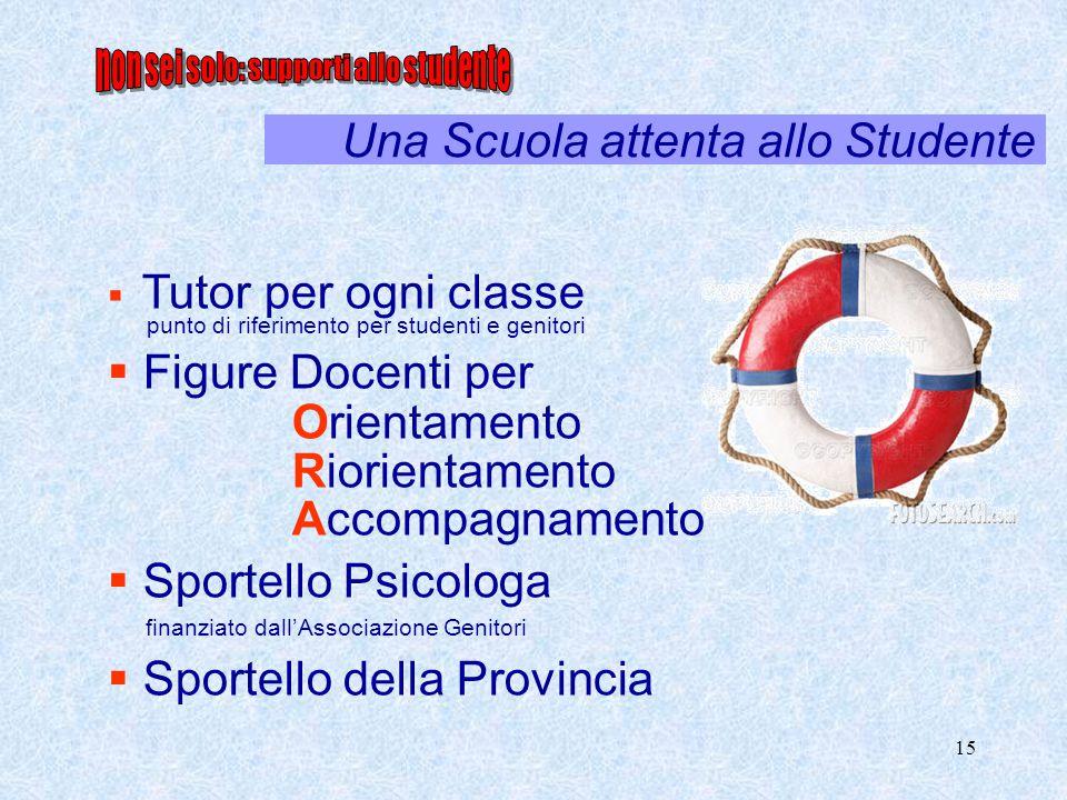 15 Una Scuola attenta allo Studente  Tutor per ogni classe punto di riferimento per studenti e genitori  Figure Docenti per Orientamento Riorientame