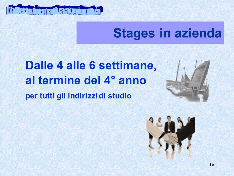 16 Stages in azienda Dalle 4 alle 6 settimane, al termine del 4° anno per tutti gli indirizzi di studio