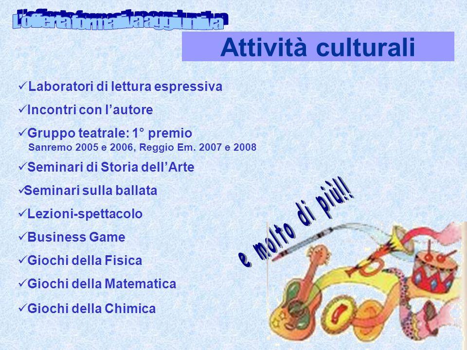 17 Laboratori di lettura espressiva Incontri con l'autore Gruppo teatrale: 1° premio Sanremo 2005 e 2006, Reggio Em. 2007 e 2008 Seminari di Storia de