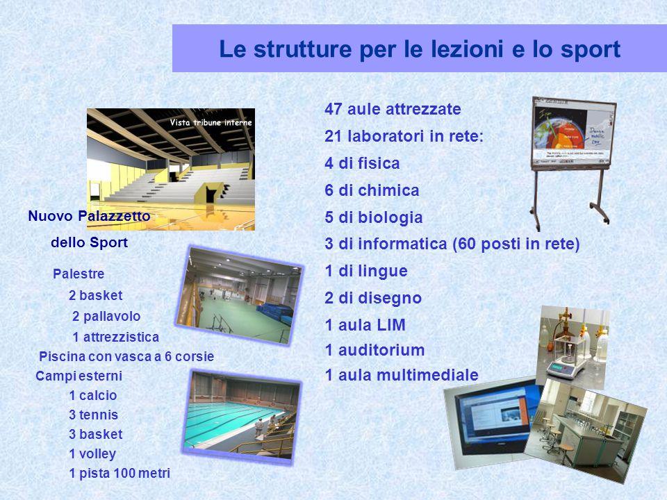 Le strutture per le lezioni e lo sport 47 aule attrezzate 21 laboratori in rete: 4 di fisica 6 di chimica 5 di biologia 3 di informatica (60 posti in