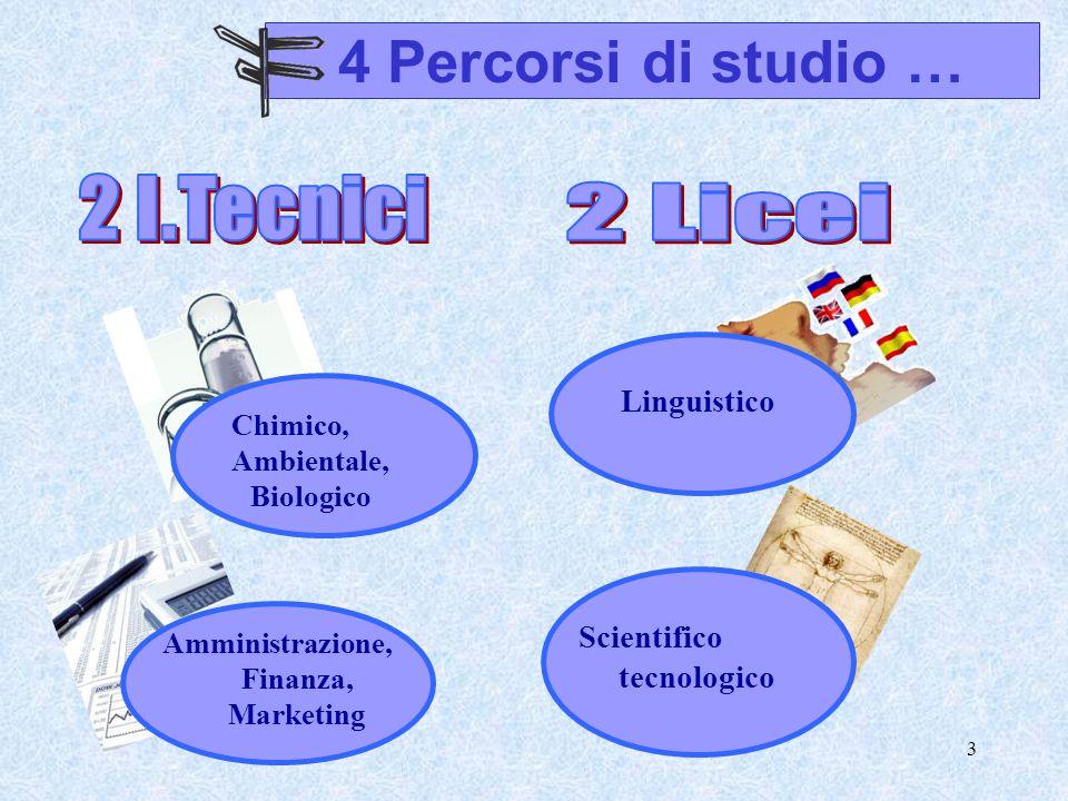 3 4 Percorsi di studio … Linguistico Scientifico tecnologico Chimico, Ambientale, Biologico Amministrazione, Finanza, Marketing
