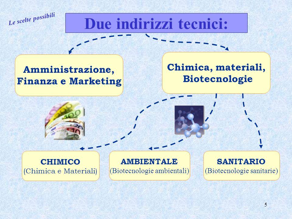 5 Due indirizzi tecnici: AMBIENTALE (Biotecnologie ambientali) SANITARIO (Biotecnologie sanitarie) Amministrazione, Finanza e Marketing Le scelte poss