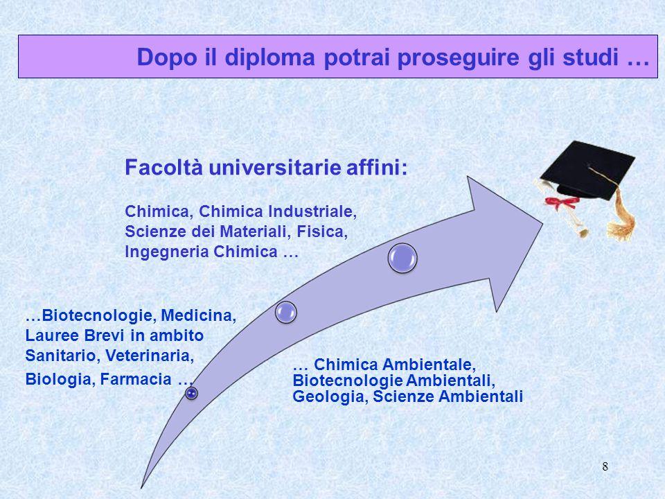 8 Dopo il diploma potrai proseguire gli studi … Facoltà universitarie affini: Chimica, Chimica Industriale, Scienze dei Materiali, Fisica, Ingegneria