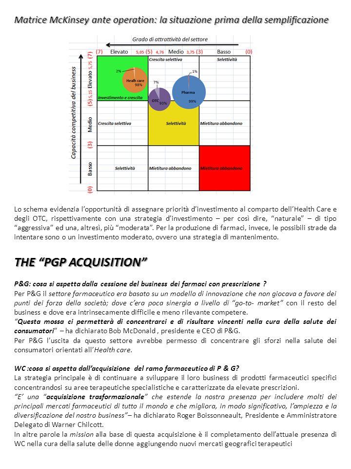 …. dalle premesse ai fatti: gli effetti dell'operazione attraverso la SWOT Analysis