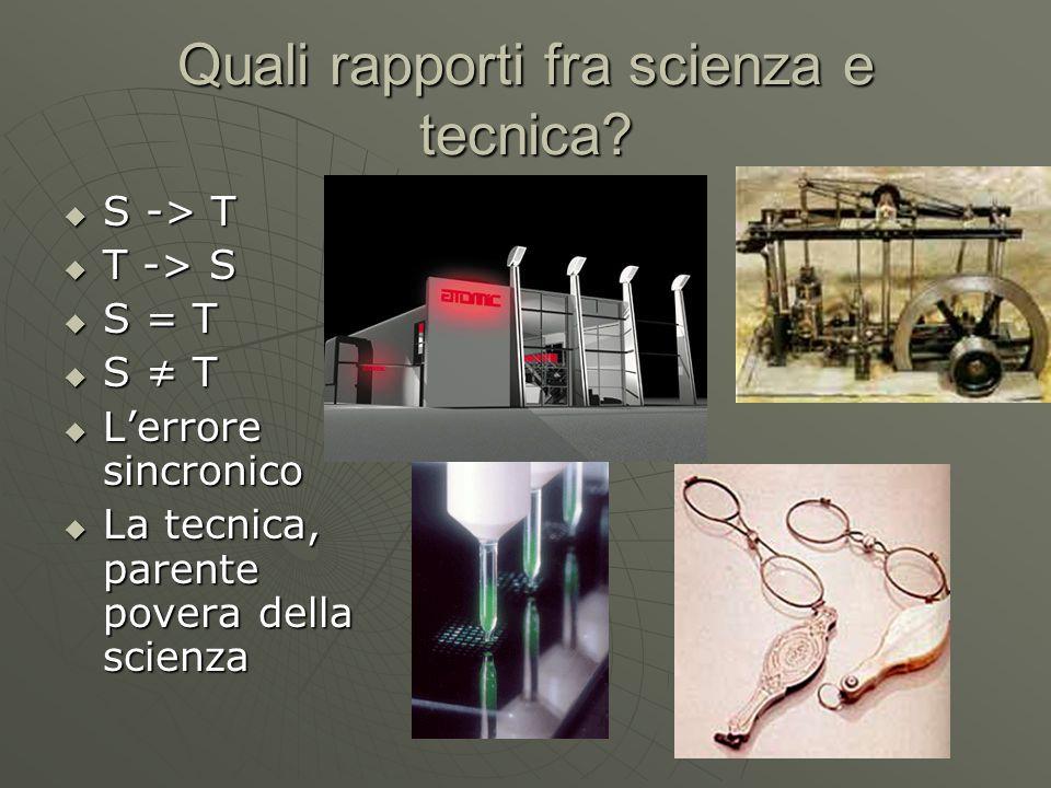 Quali rapporti fra scienza e tecnica?  S -> T  T -> S  S = T  S ≠ T  L'errore sincronico  La tecnica, parente povera della scienza
