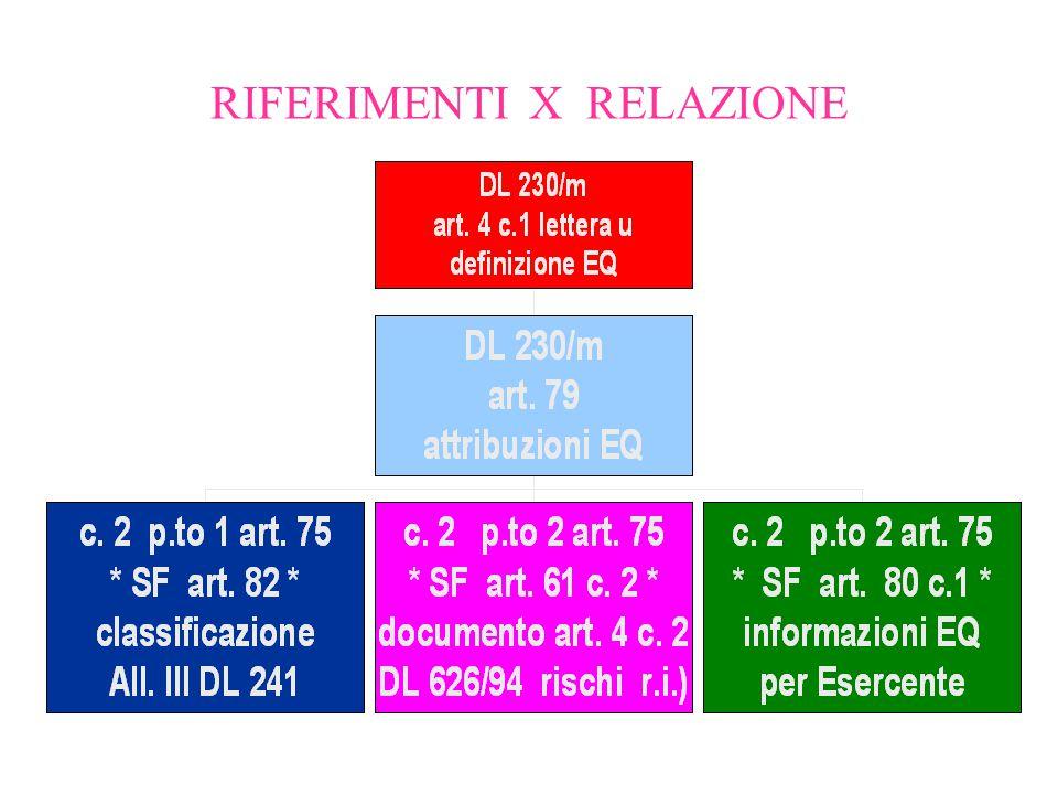 RIFERIMENTI X RELAZIONE
