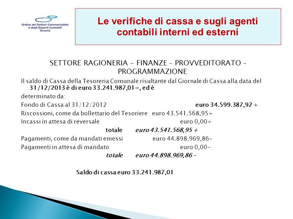 SETTORE RAGIONERIA - FINANZE – PROVVEDITORATO – PROGRAMMAZIONE Il saldo di Cassa della Tesoreria Comunale risultante dal Giornale di Cassa alla data del 31/12/2013 è di euro 33.241.987,01=, ed è determinato da: Fondo di Cassa al 31/12/2012 euro 34.599.387,92 + Riscossioni, come da bollettario del Tesoriere euro 43.541.568,95+ Incassi in attesa di reversale euro 0,00+ totale euro 43.541.568,95 + Pagamenti, come da mandati emessi euro 44.898.969,86- Pagamenti in attesa di mandato euro 0,00- totaleeuro 44.898.969,86 – Saldo di cassa euro 33.241.987,01 Le verifiche di cassa e sugli agenti contabili interni ed esterni