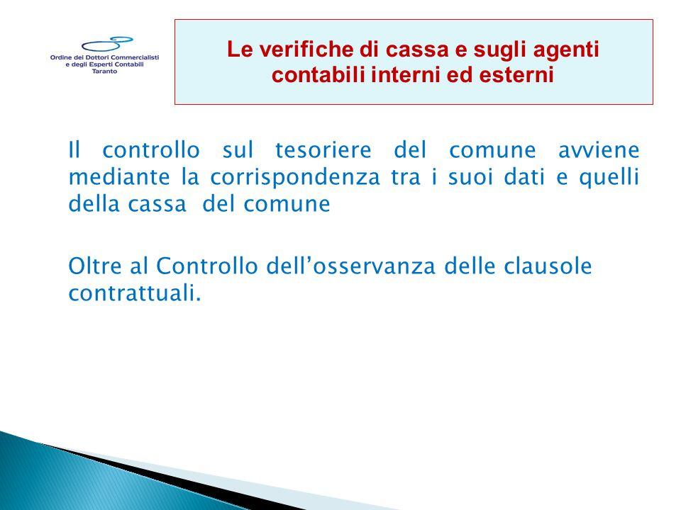Il controllo sul tesoriere del comune avviene mediante la corrispondenza tra i suoi dati e quelli della cassa del comune Oltre al Controllo dell'osservanza delle clausole contrattuali.