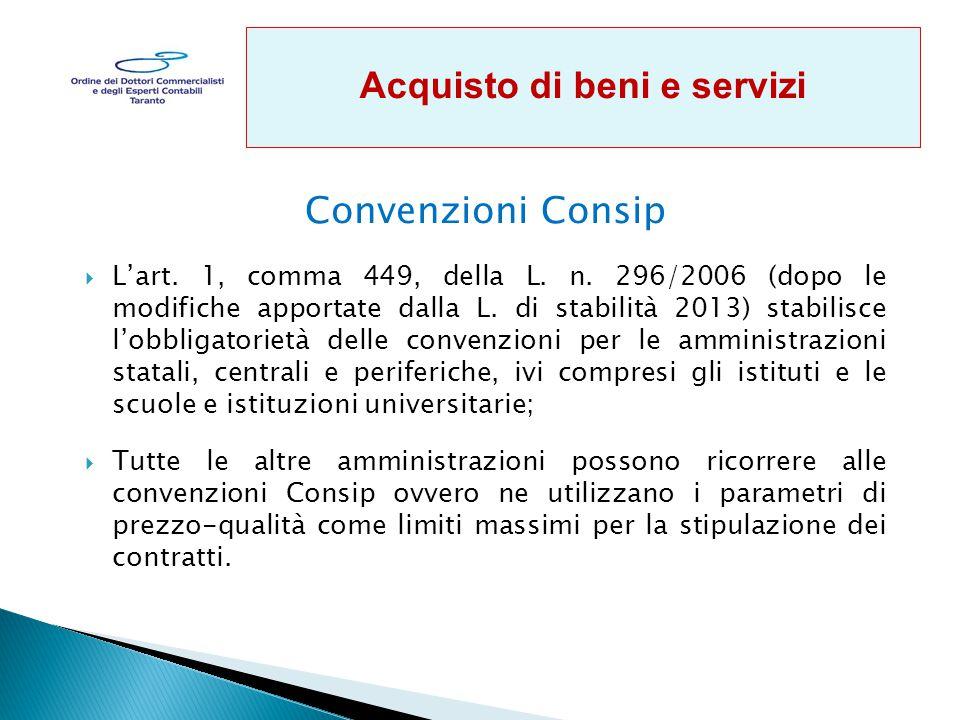 Convenzioni Consip  L'art.1, comma 449, della L.