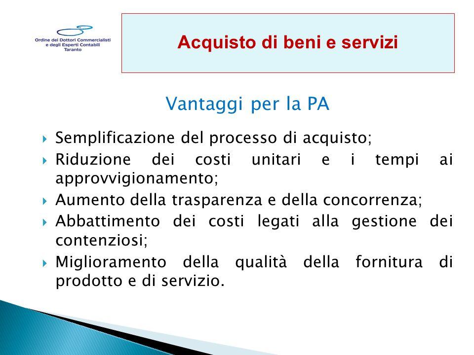 Vantaggi per la PA  Semplificazione del processo di acquisto;  Riduzione dei costi unitari e i tempi ai approvvigionamento;  Aumento della trasparenza e della concorrenza;  Abbattimento dei costi legati alla gestione dei contenziosi;  Miglioramento della qualità della fornitura di prodotto e di servizio.