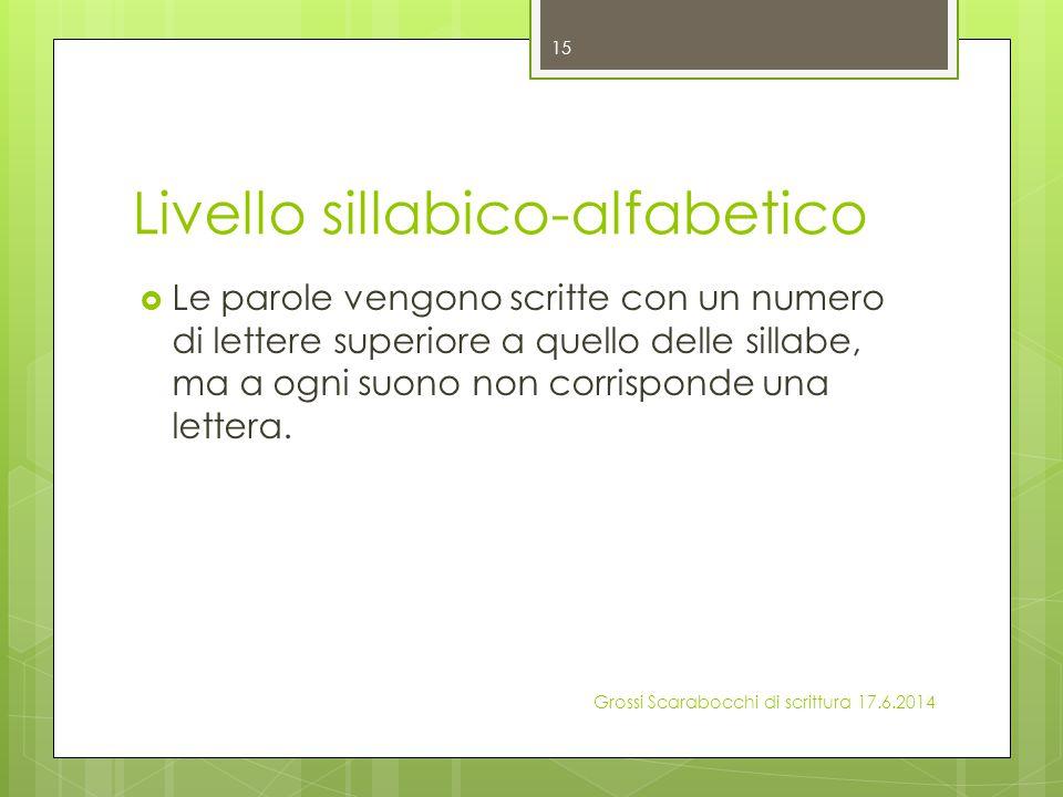 Livello sillabico-alfabetico  Le parole vengono scritte con un numero di lettere superiore a quello delle sillabe, ma a ogni suono non corrisponde un