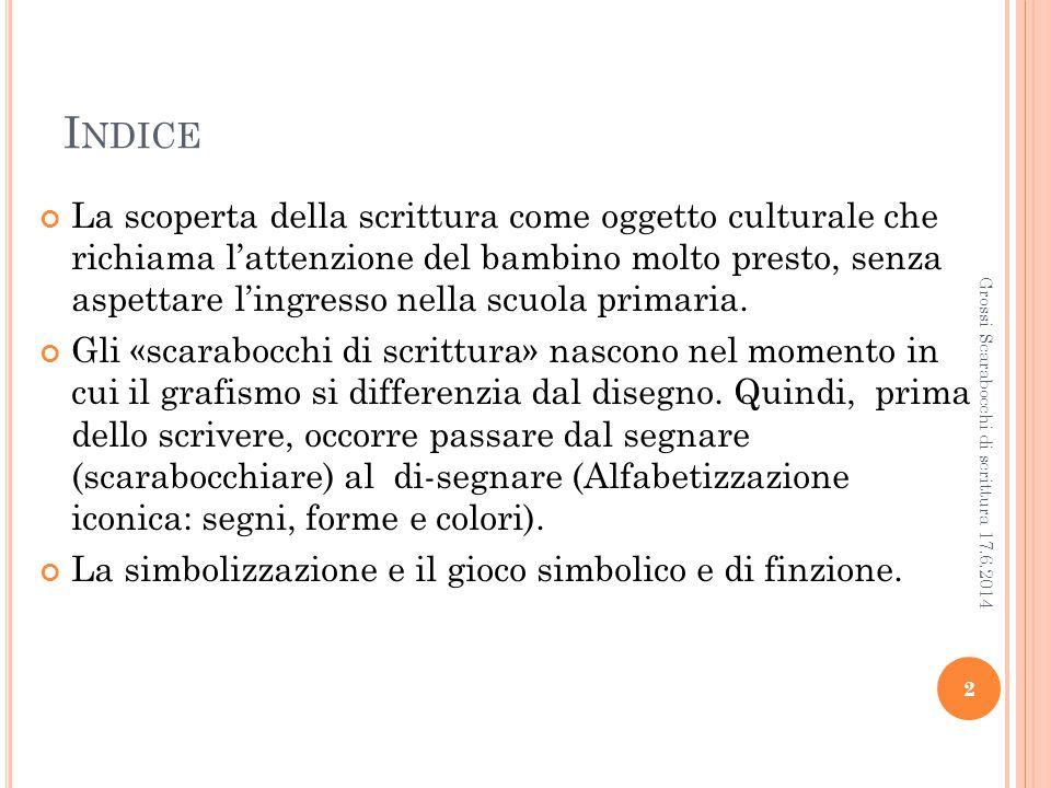 Fase convenzionale  Scrittura dipendente dai costituenti fonici Grossi Scarabocchi di scrittura 17.6.2014 13
