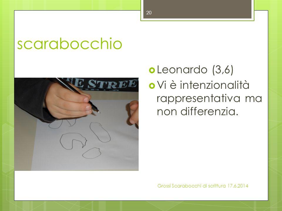 scarabocchio  Leonardo (3,6)  Vi è intenzionalità rappresentativa ma non differenzia. Grossi Scarabocchi di scrittura 17.6.2014 20