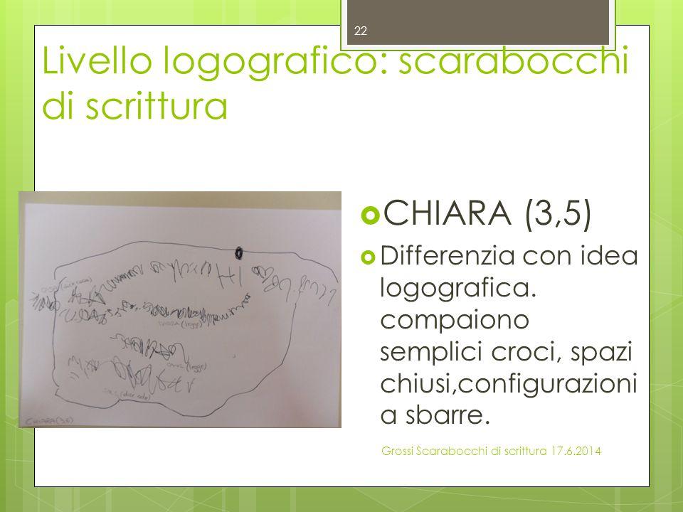 Livello logografico: scarabocchi di scrittura  CHIARA (3,5)  Differenzia con idea logografica. compaiono semplici croci, spazi chiusi,configurazioni