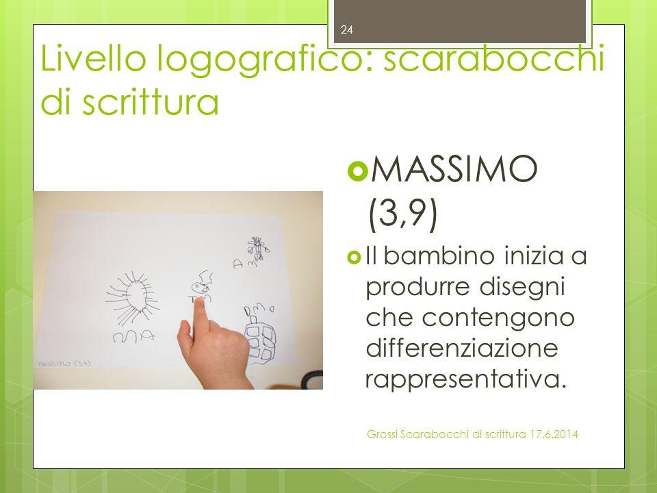 Livello logografico: scarabocchi di scrittura  MASSIMO (3,9)  Il bambino inizia a produrre disegni che contengono differenziazione rappresentativa.