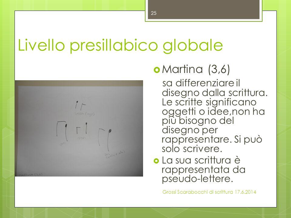 Livello presillabico globale  Martina (3,6) sa differenziare il disegno dalla scrittura. Le scritte significano oggetti o idee,non ha più bisogno del