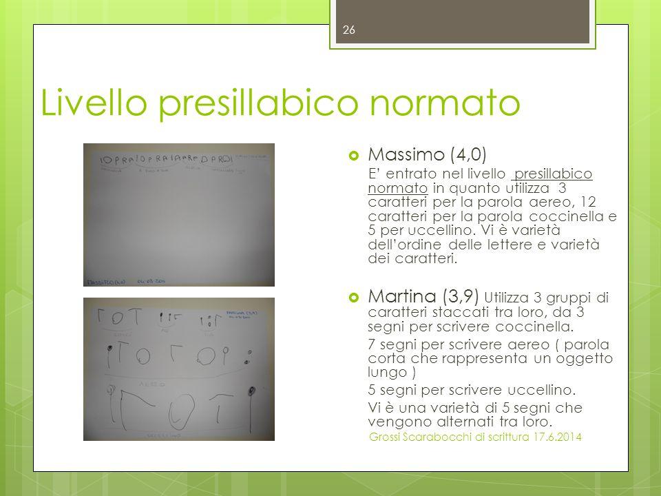 Livello presillabico normato  Massimo (4,0) E' entrato nel livello presillabico normato in quanto utilizza 3 caratteri per la parola aereo, 12 caratt