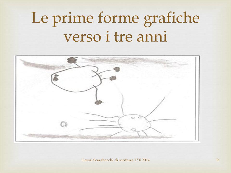 Le prime forme grafiche verso i tre anni Grossi Scarabocchi di scrittura 17.6.201436
