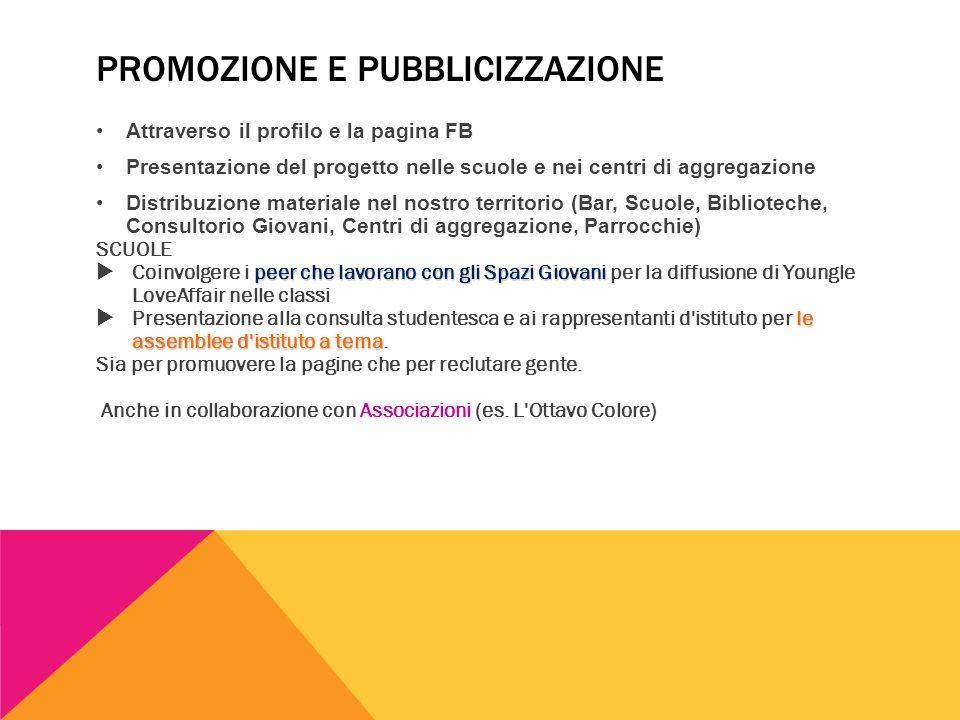 PROMOZIONE E PUBBLICIZZAZIONE Attraverso il profilo e la pagina FB Presentazione del progetto nelle scuole e nei centri di aggregazione Distribuzione