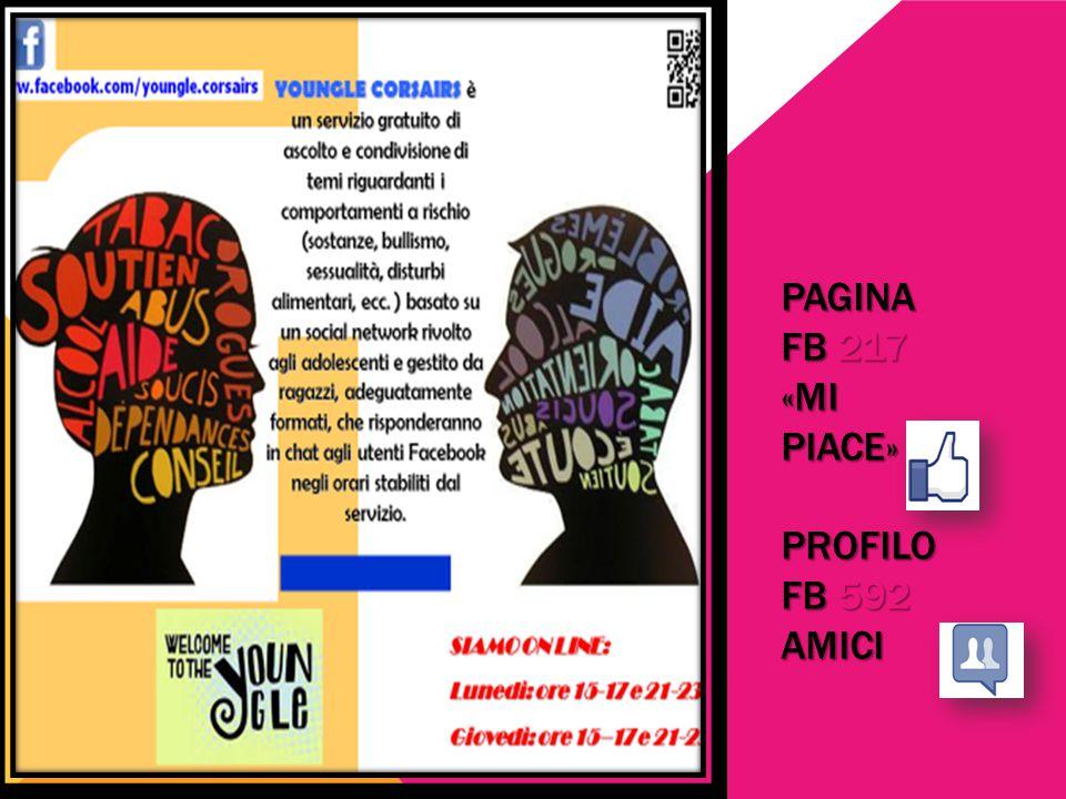 PAGINA FB 217 «MI PIACE» PROFILO FB 592 AMICI