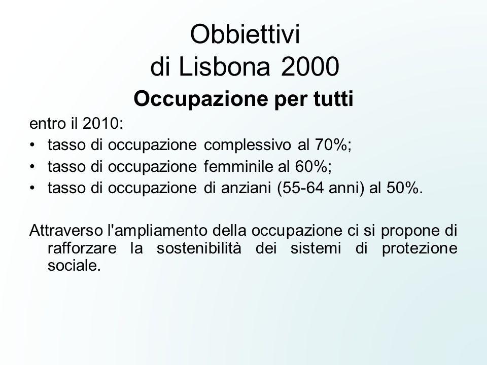 Obbiettivi di Lisbona 2000 Occupazione per tutti entro il 2010: tasso di occupazione complessivo al 70%; tasso di occupazione femminile al 60%; tasso di occupazione di anziani (55-64 anni) al 50%.