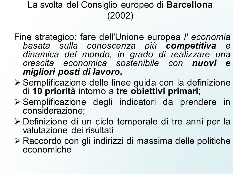 La svolta del Consiglio europeo di Barcellona (2002) Fine strategico: fare dell'Unione europea l' economia basata sulla conoscenza più competitiva e d