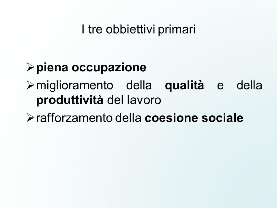 I tre obbiettivi primari  piena occupazione  miglioramento della qualità e della produttività del lavoro  rafforzamento della coesione sociale