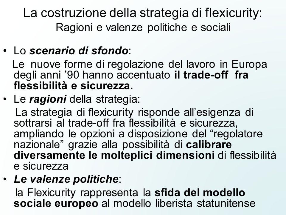 La costruzione della strategia di flexicurity: Ragioni e valenze politiche e sociali Lo scenario di sfondo: Le nuove forme di regolazione del lavoro in Europa degli anni '90 hanno accentuato il trade-off fra flessibilità e sicurezza.