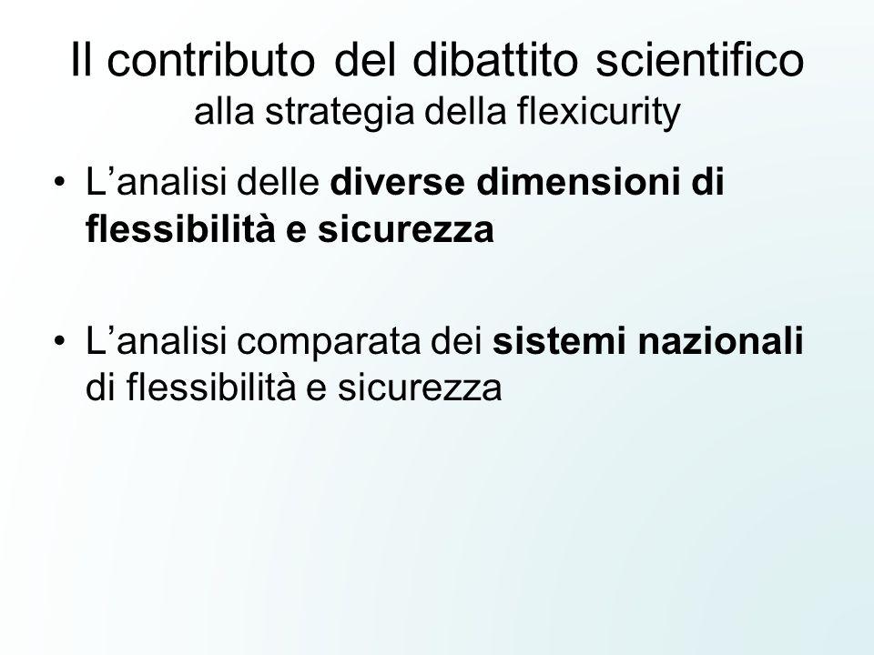 Il contributo del dibattito scientifico alla strategia della flexicurity L'analisi delle diverse dimensioni di flessibilità e sicurezza L'analisi comparata dei sistemi nazionali di flessibilità e sicurezza