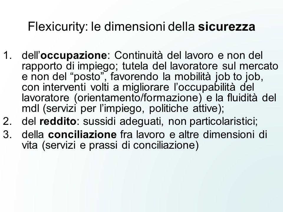 Flexicurity: le dimensioni della sicurezza 1.dell'occupazione: Continuità del lavoro e non del rapporto di impiego; tutela del lavoratore sul mercato