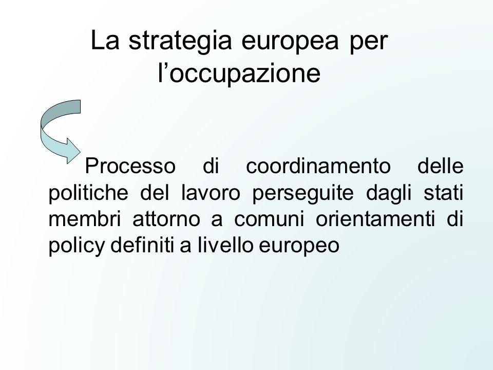 La strategia europea per l'occupazione Processo di coordinamento delle politiche del lavoro perseguite dagli stati membri attorno a comuni orientamenti di policy definiti a livello europeo