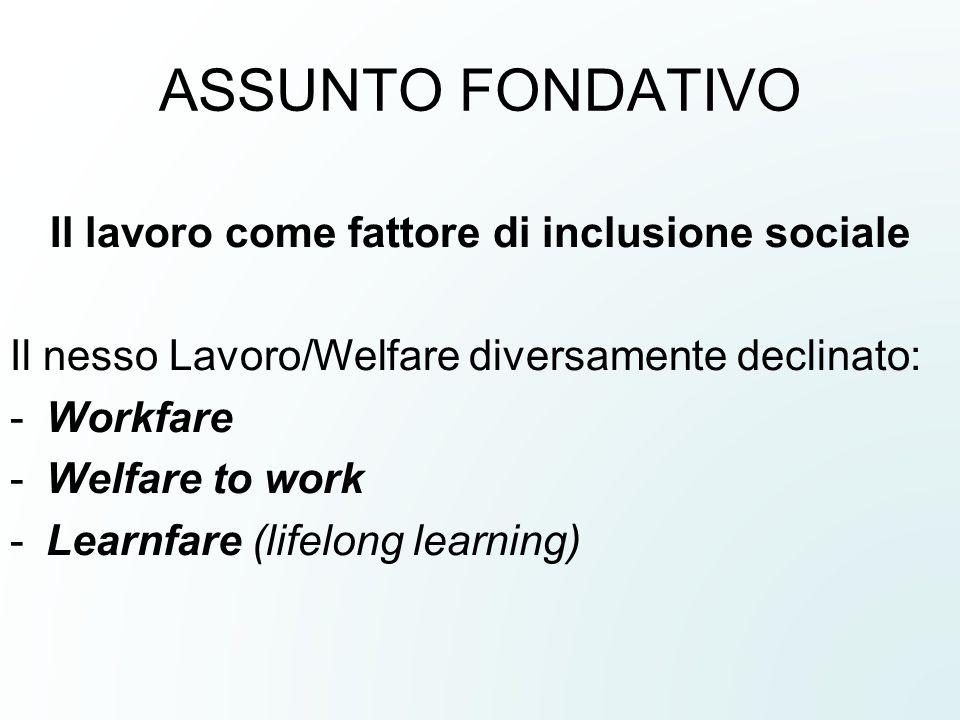 ASSUNTO FONDATIVO Il lavoro come fattore di inclusione sociale Il nesso Lavoro/Welfare diversamente declinato: -Workfare -Welfare to work -Learnfare (lifelong learning)
