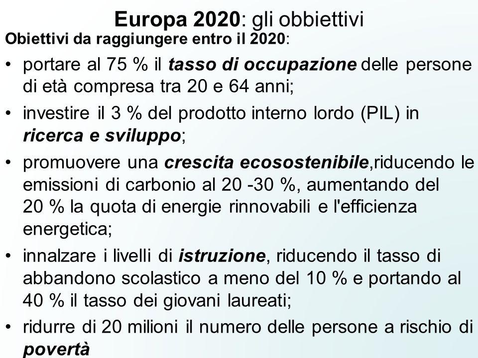 Europa 2020: gli obbiettivi Obiettivi da raggiungere entro il 2020: portare al 75 % il tasso di occupazione delle persone di età compresa tra 20 e 64 anni; investire il 3 % del prodotto interno lordo (PIL) in ricerca e sviluppo; promuovere una crescita ecosostenibile,riducendo le emissioni di carbonio al 20 -30 %, aumentando del 20 % la quota di energie rinnovabili e l efficienza energetica; innalzare i livelli di istruzione, riducendo il tasso di abbandono scolastico a meno del 10 % e portando al 40 % il tasso dei giovani laureati; ridurre di 20 milioni il numero delle persone a rischio di povertà