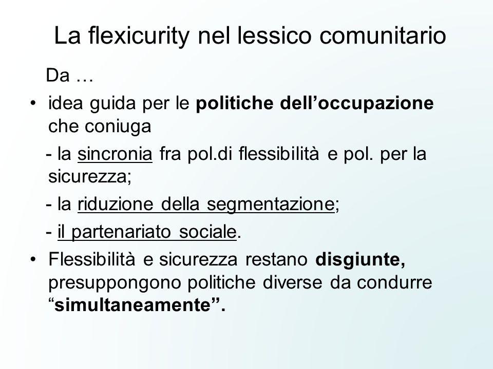 La flexicurity nel lessico comunitario Da … idea guida per le politiche dell'occupazione che coniuga - la sincronia fra pol.di flessibilità e pol.