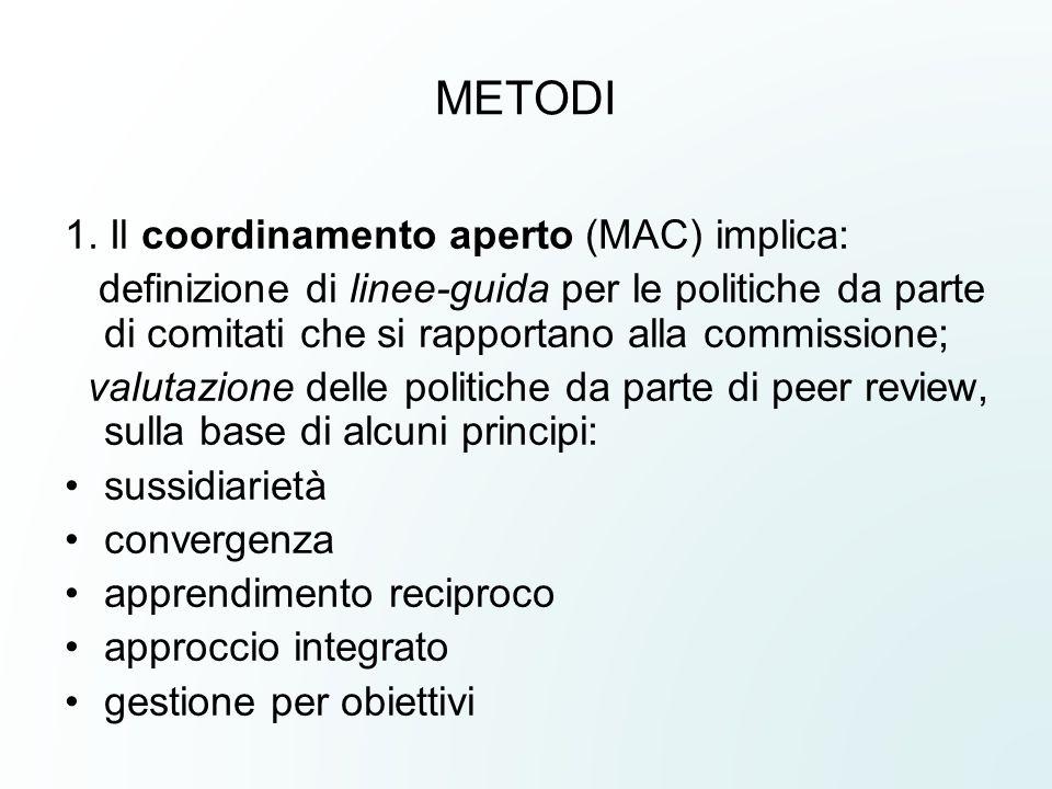 METODI 1. Il coordinamento aperto (MAC) implica: definizione di linee-guida per le politiche da parte di comitati che si rapportano alla commissione;