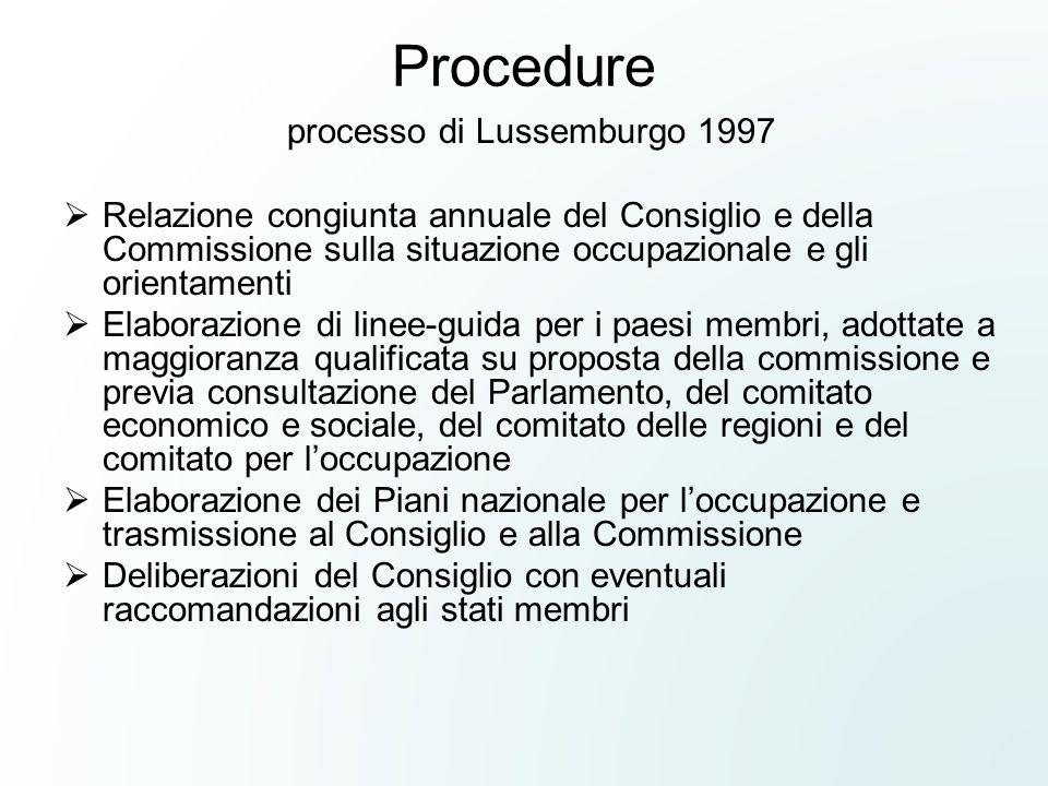Le tappe della costruzione  Consiglio europeo di Essen del 1994 (avvio della procedura di monitoraggio delle politiche del lavoro);  Trattato di Amsterdam giugno 1997,(istituzionalizzazione, riconoscimento nel titolo sull'occupazione);  Vertice straordinario di Lussemburgo del 1997 (definizione dei quattro pilastri; processo di Lussemburgo)  Consiglio di Lisbona del 2000 (obiettivi quantitativi e qualitativi in materia di mdl)  Consiglio di Barcellona del 2002 (riorganizzazione delle priorità e degli obiettivi)  Rapporto KOK 2003  Consiglio di Bruxelles, 2005 (rilancio della strategia di Lisbona e flexicurity)  Libro verde 2006  Consiglio di Bruxelles,2007 (Principi comuni di flexicurity)  Consiglio di Bruxelles,2010 (Europa 2020)
