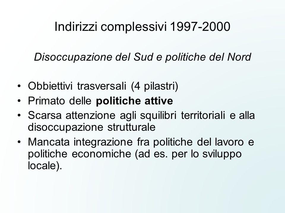 Indirizzi complessivi 1997-2000 Disoccupazione del Sud e politiche del Nord Obbiettivi trasversali (4 pilastri) Primato delle politiche attive Scarsa