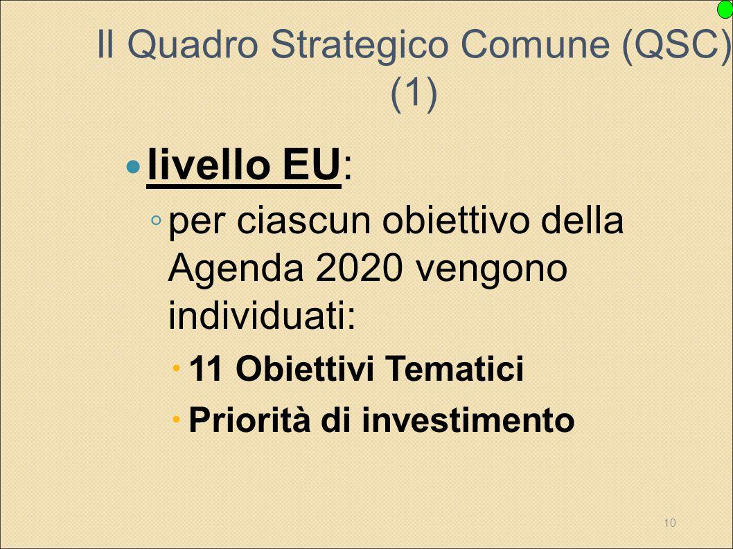 10 Il Quadro Strategico Comune (QSC) (1) livello EU: ◦ per ciascun obiettivo della Agenda 2020 vengono individuati:  11 Obiettivi Tematici  Priorità
