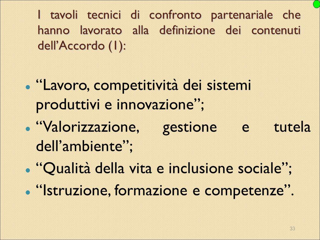 """33 I tavoli tecnici di confronto partenariale che hanno lavorato alla definizione dei contenuti dell'Accordo (1): """"Lavoro, competitività dei sistemi p"""