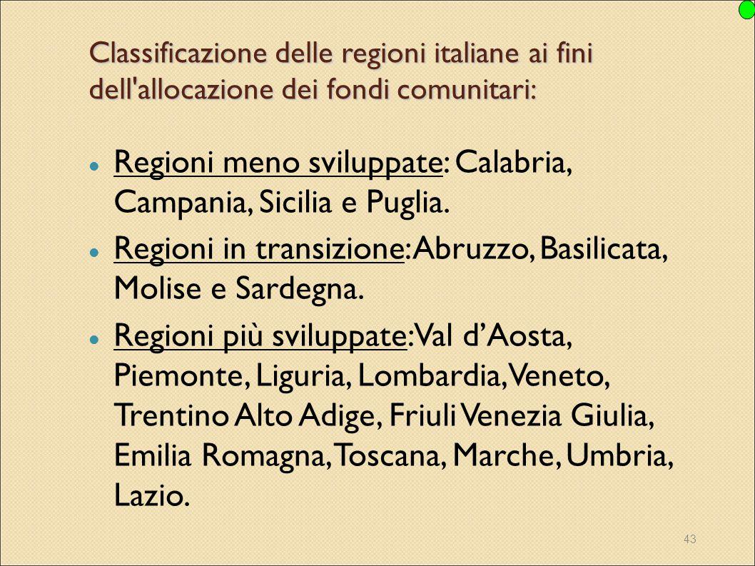 43 Classificazione delle regioni italiane ai fini dell'allocazione dei fondi comunitari: Regioni meno sviluppate: Calabria, Campania, Sicilia e Puglia