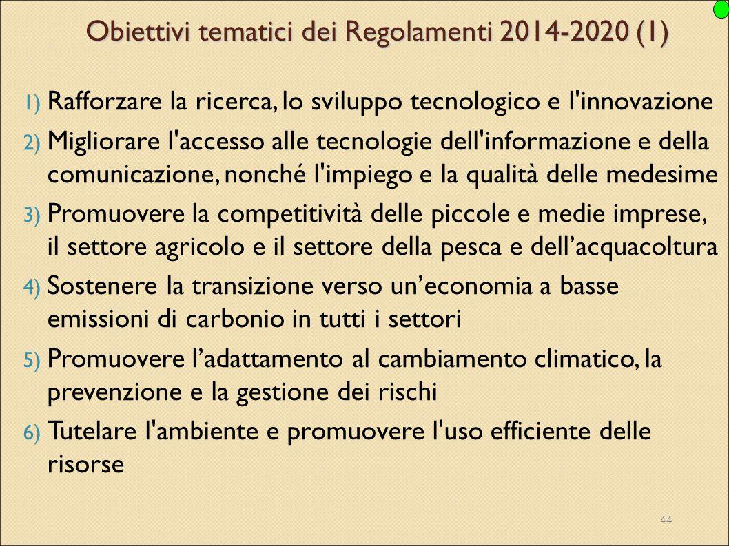 44 Obiettivi tematici dei Regolamenti 2014-2020 (1) 1) Rafforzare la ricerca, lo sviluppo tecnologico e l'innovazione 2) Migliorare l'accesso alle tec