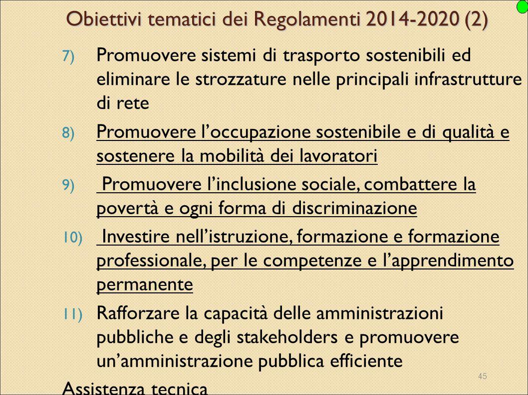 45 Obiettivi tematici dei Regolamenti 2014-2020 (2) 7) Promuovere sistemi di trasporto sostenibili ed eliminare le strozzature nelle principali infras
