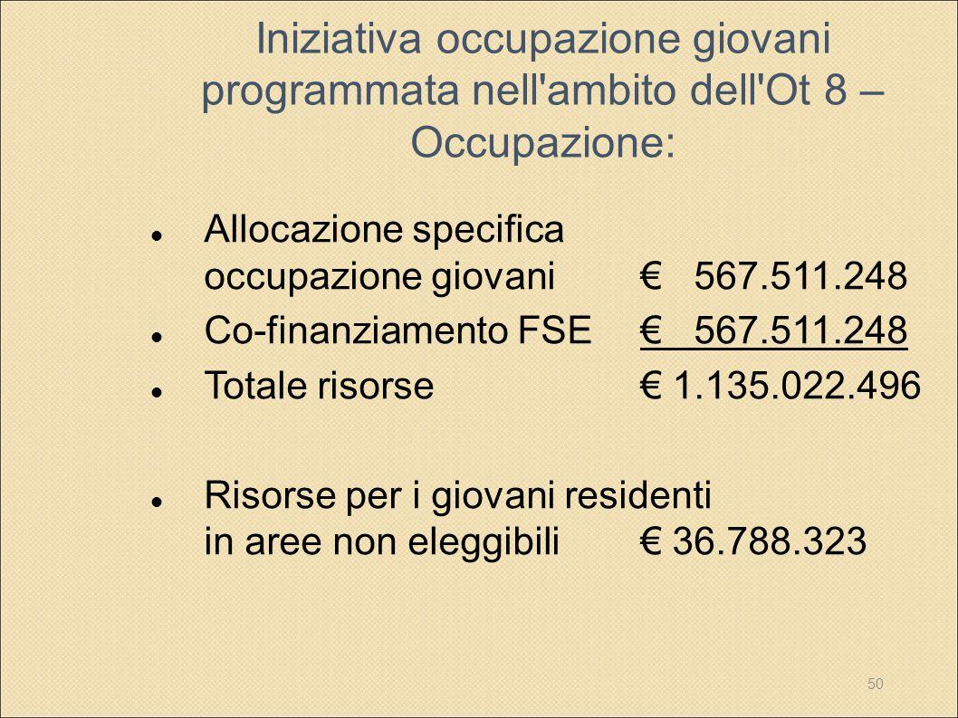 50 Iniziativa occupazione giovani programmata nell'ambito dell'Ot 8 – Occupazione: Allocazione specifica occupazione giovani € 567.511.248 Co-finanzia
