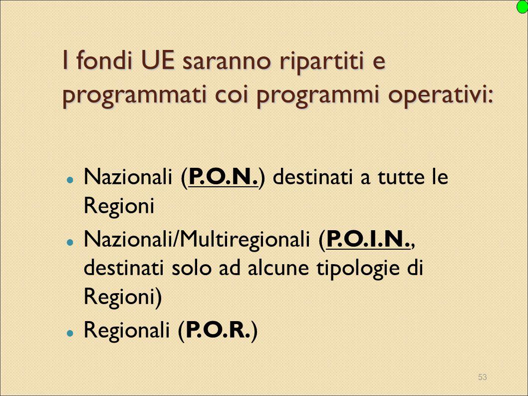 53 I fondi UE saranno ripartiti e programmati coi programmi operativi: Nazionali (P.O.N.) destinati a tutte le Regioni Nazionali/Multiregionali (P.O.I